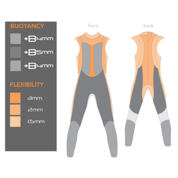 Reaction_Sleeveless_Buoyancy_-_Desktop_1 — kopia