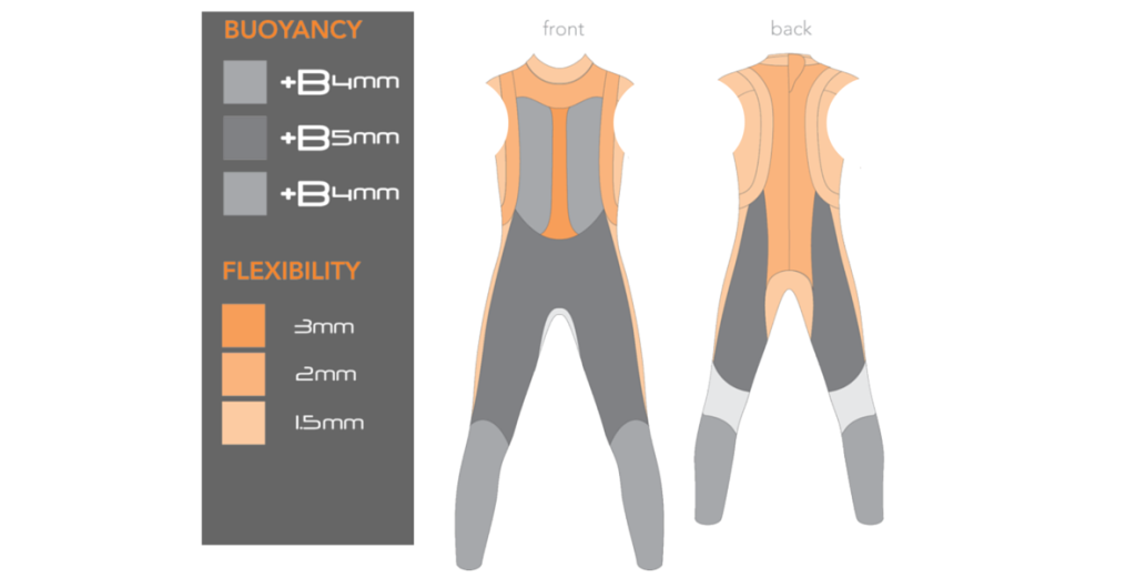 Reaction_Sleeveless_Buoyancy_-_Desktop_1